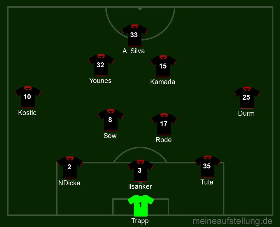 Die Aufstellung gegen Dortmund mit Trapp - N'Dicka, Ilsanker, Tuta - Kostic, Sow, Rode, Durm, Younes, Kamada - Silva