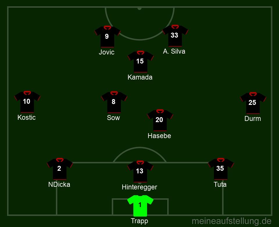 Die erwartete Aufstellung gegen Leverkusen: Trapp - N'Dicka, Hinti, Tuta - Kostic, Sow, Hasebe, Durm, Kamada - Jovic, Silva